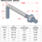 Anchor Bolt Tech Sheet.pdf 2